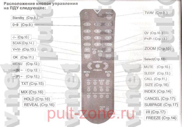 techno ts-lcd-1905 схема